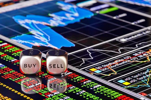 Simple Buy and Sell Trade Selections